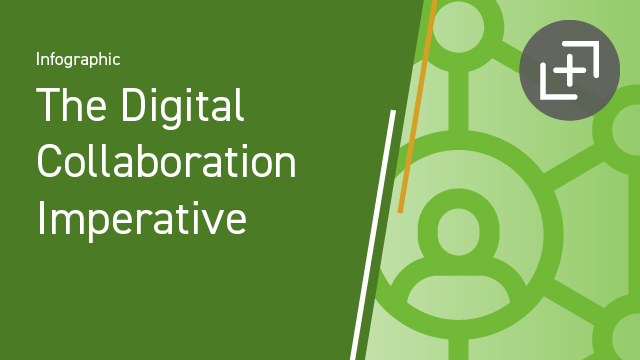 The Digital Collaboration Imperative