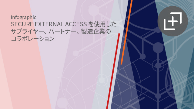 Secure External Access