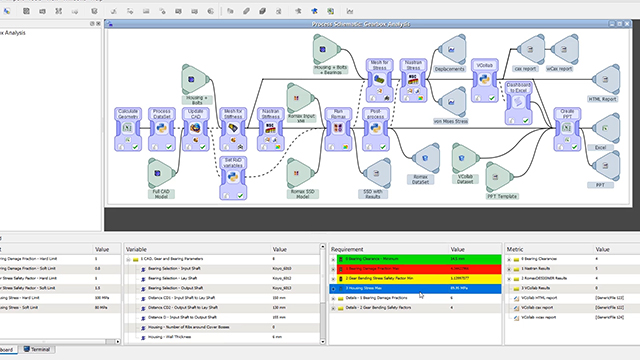Aras-Comet-SPDM-a-Brief-Look-at-Simulation-Automation