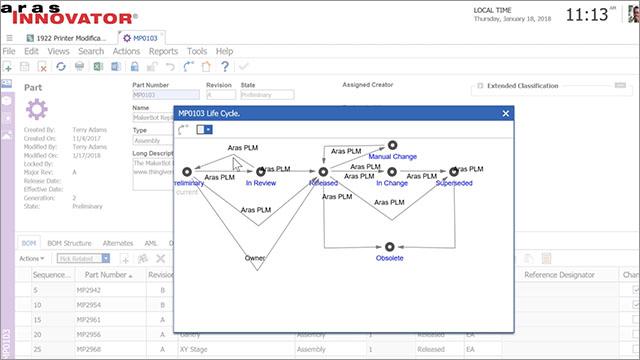 Resources | Aras | Enterprise PLM Software