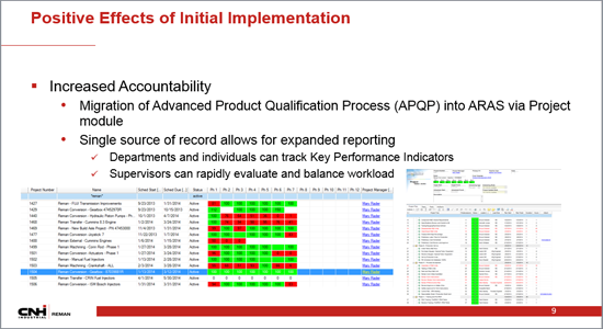 Aras PLM From Product Development to Field & Back Again
