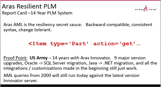 Resilient PLM With Aras