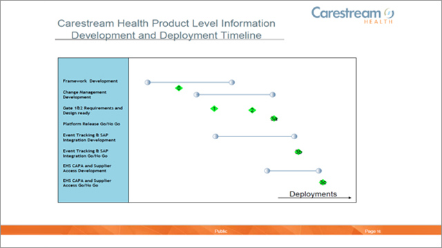 Carestream Health's Aras PLM Selection