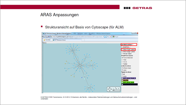 GETRAG's Implementation Success with Aras PLM