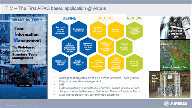 The Aras PLM/PDM Backbone at Airbus