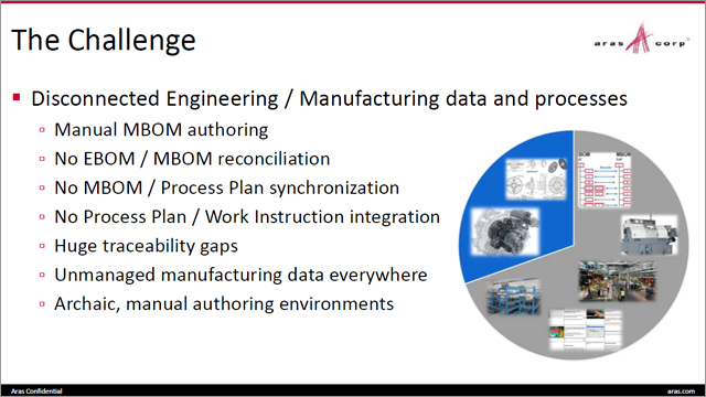 Taking Manufacturing Process Planning to the Next Level
