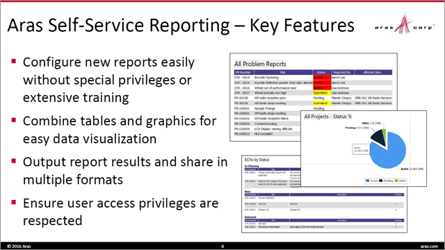 The Power of Self-Service Reporting
